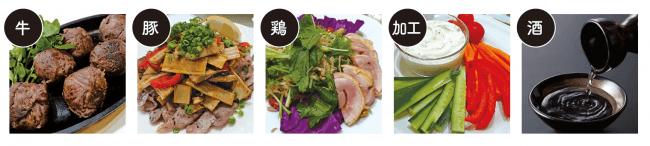 木城町の食の魅力イメージ