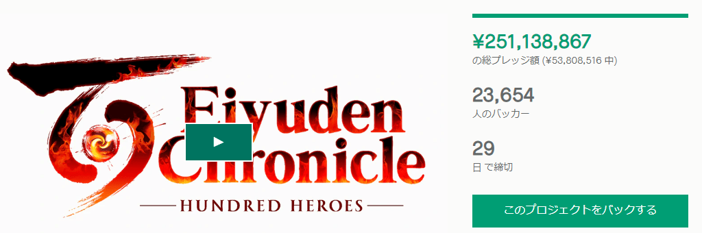 「百英雄伝」のKickstarterキャンペーン、目標額を大きく超え2.5億円を